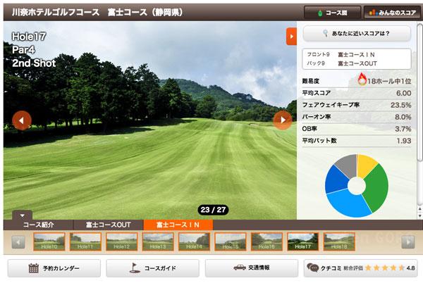 川奈ホテルゴルフコース富士コース(静岡県)